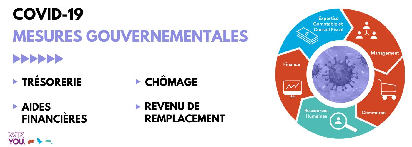 Covid-19 – Mesures gouvernementales pour les indépendants et entreprises.
